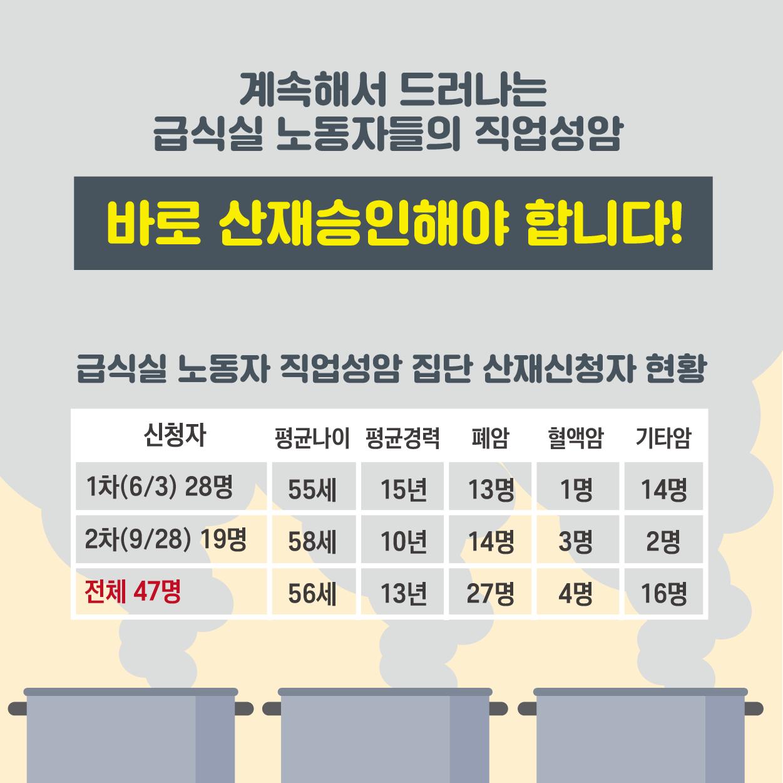 카드뉴스_급식실 환기시설 싹 바꿔_ (2).png