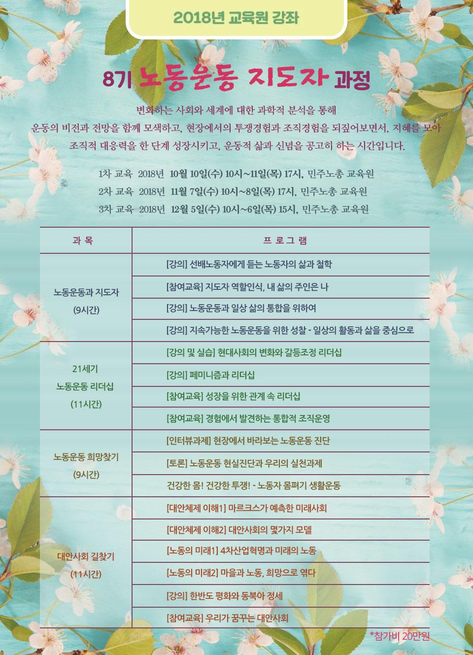 8기 노동운동 지도자과정.jpg