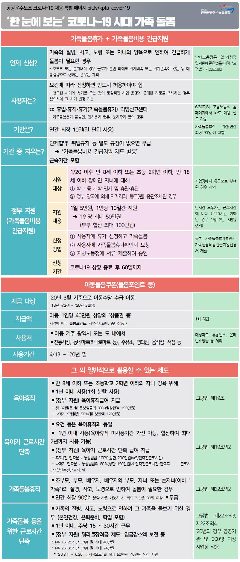 200414 가족돌봄안내(2).jpg
