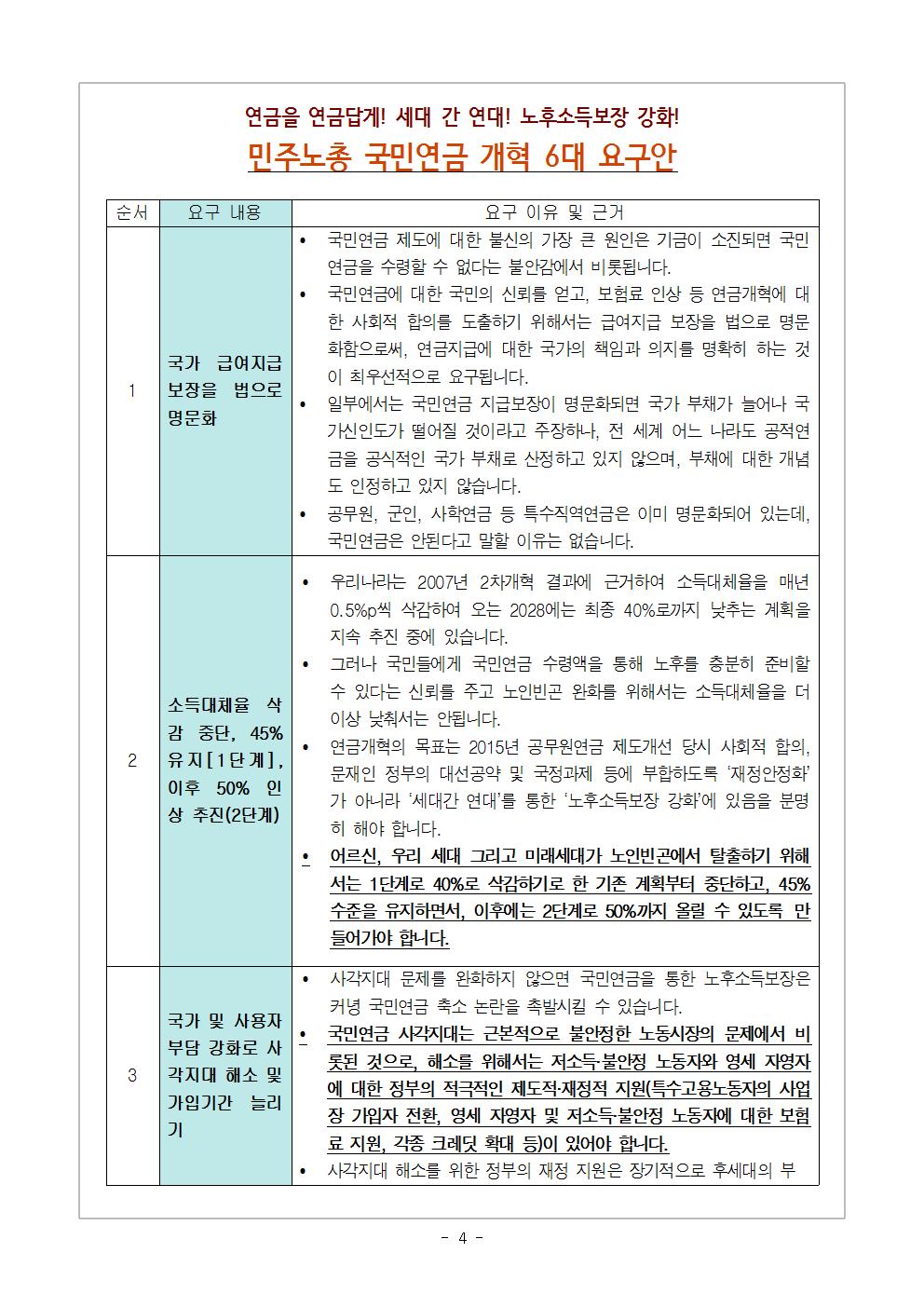 [2018 교육지-10] 국민연금 개혁 6대 요구안004.png