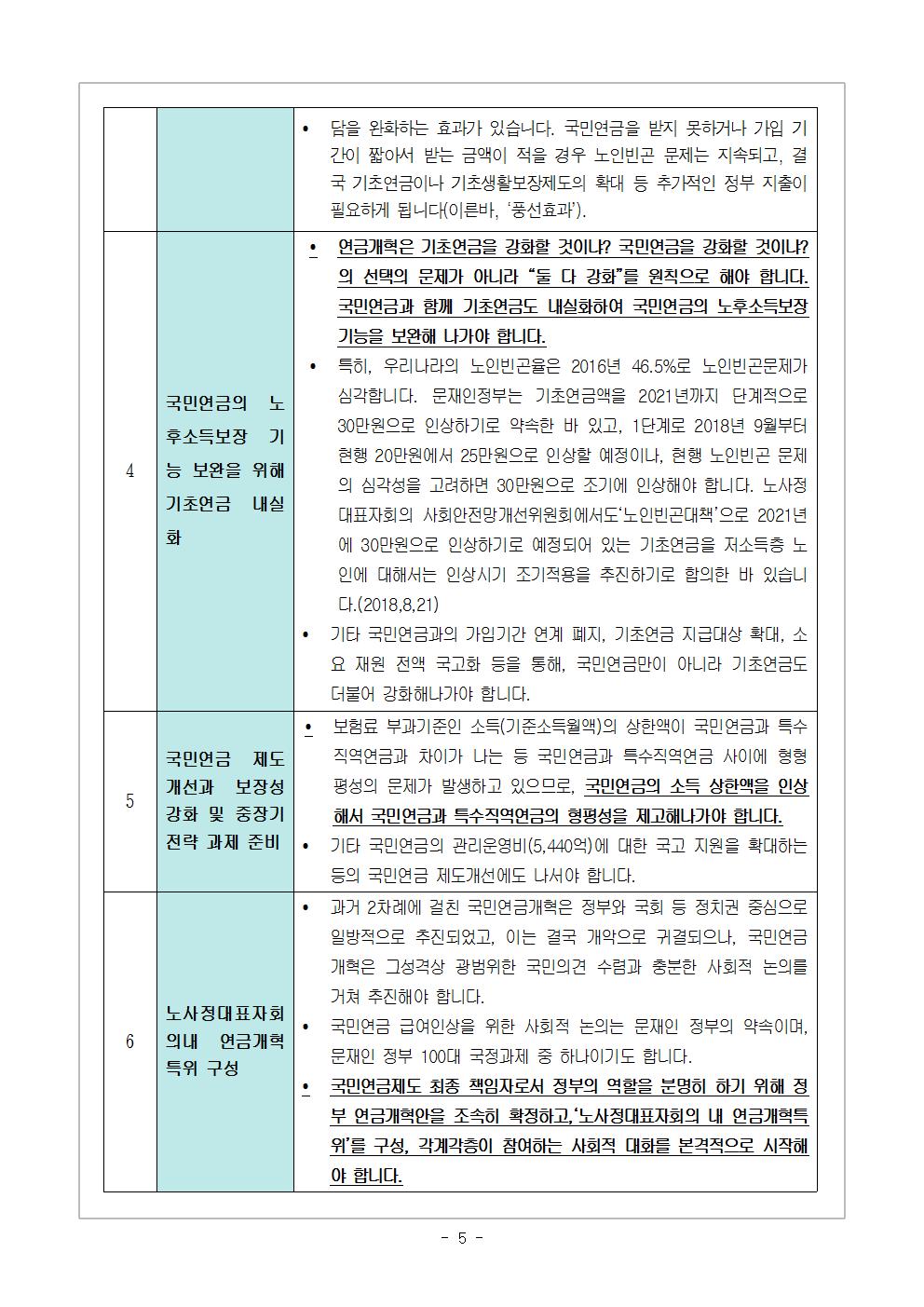 [2018 교육지-10] 국민연금 개혁 6대 요구안005.png