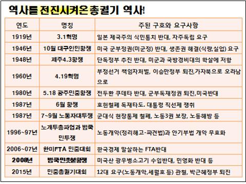 하반기정세와총궐기-4.png