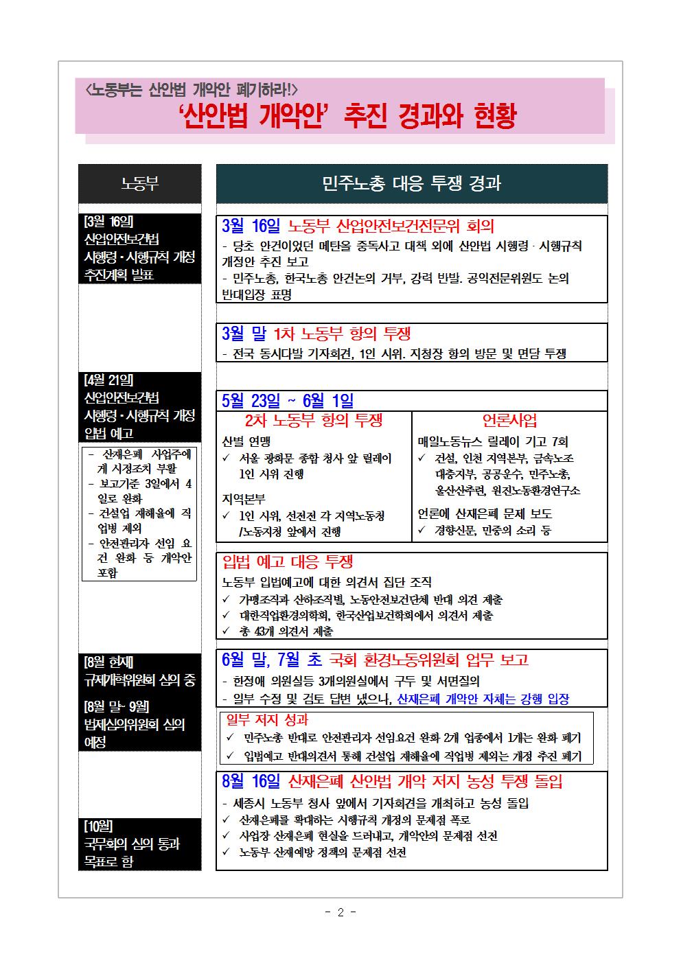 [2016교육지-7] 산재은폐_산안법개악저지_농성투쟁002.png
