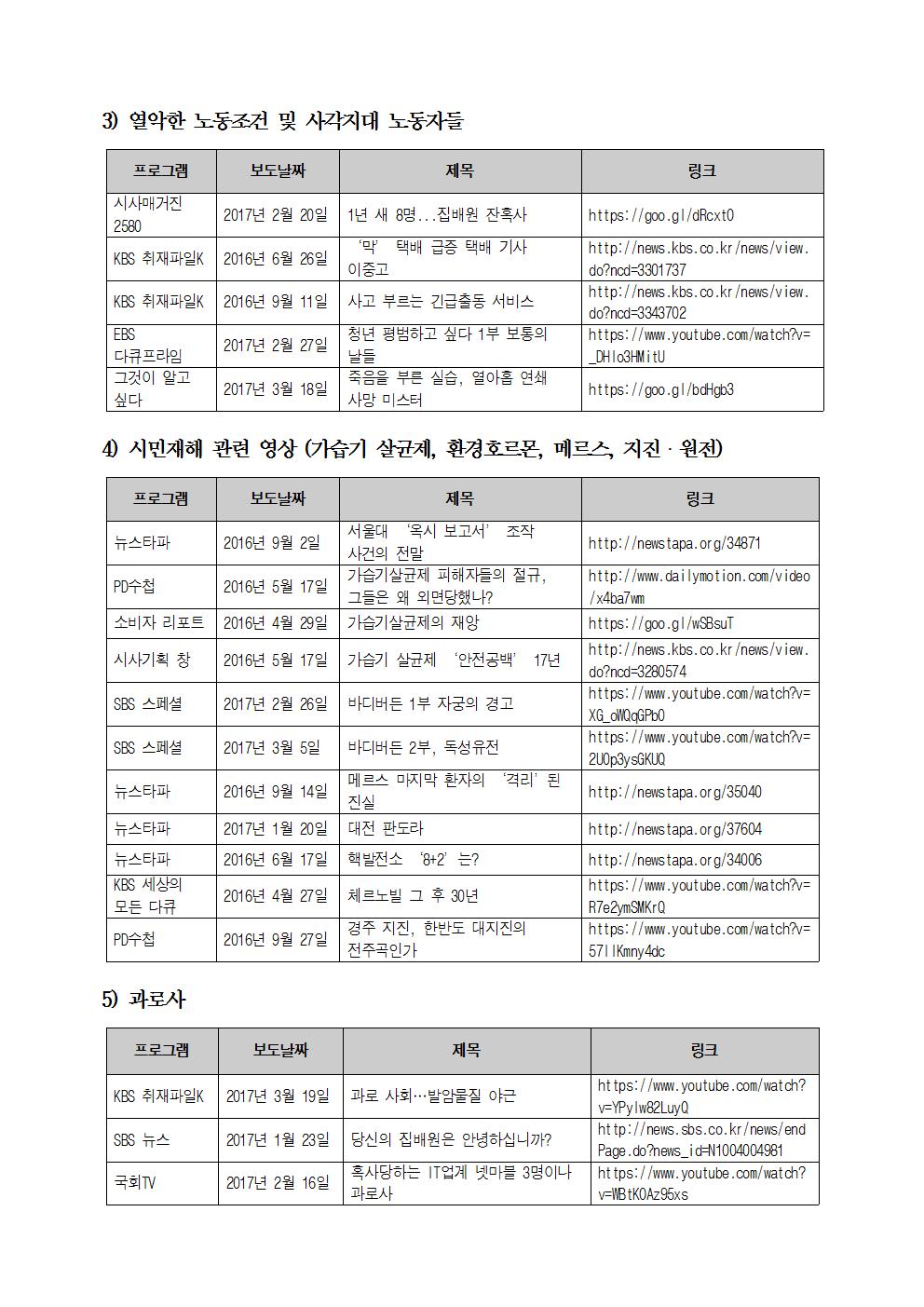 2017 4월 민주노총 동영상 교육 참조 리스트_최종002.png