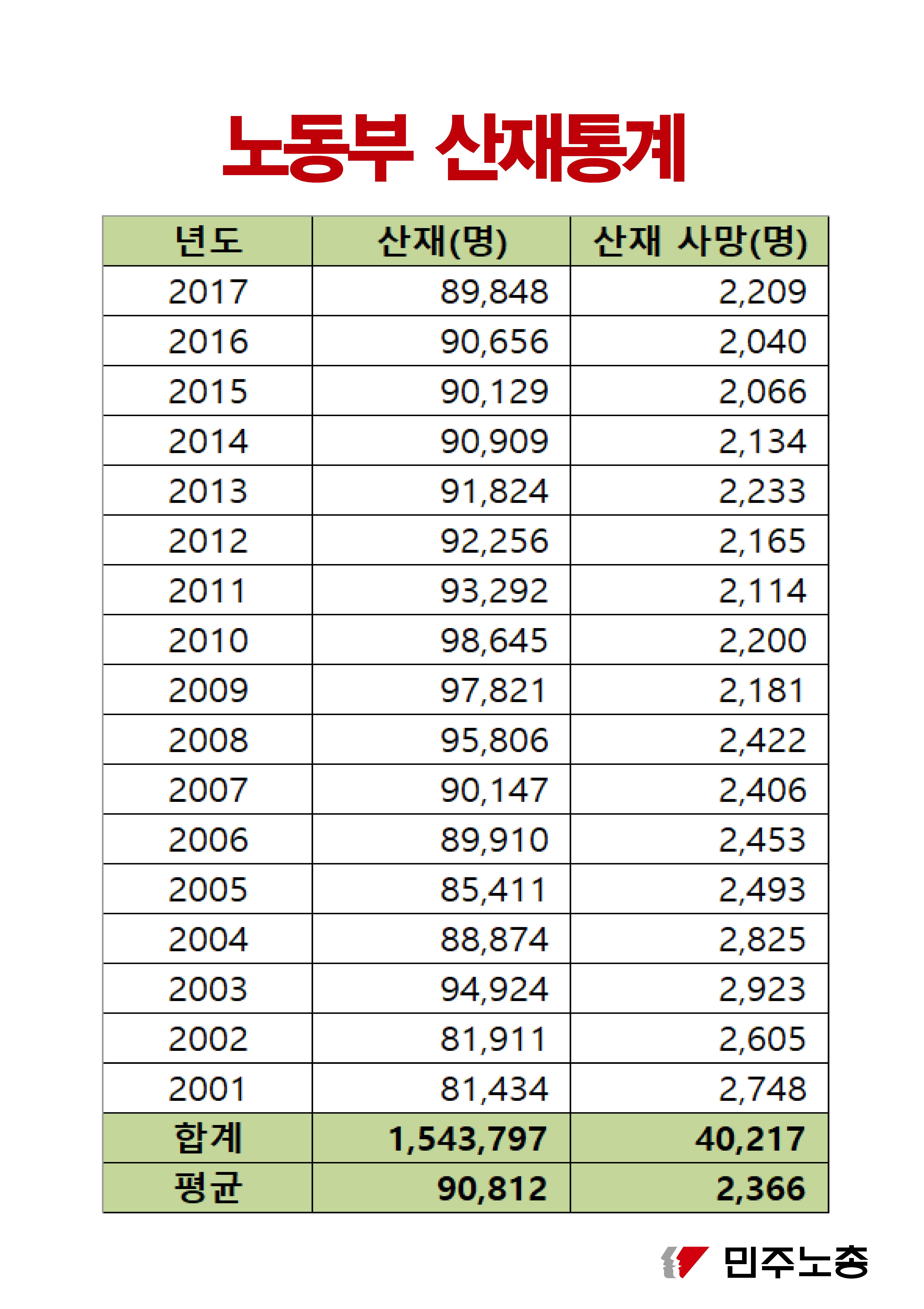 민주노총_2019 4월 사진전_최종_페이지_02.png